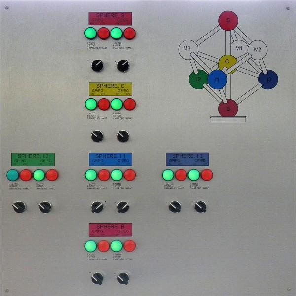 Botones, mandos y luces.Atomium